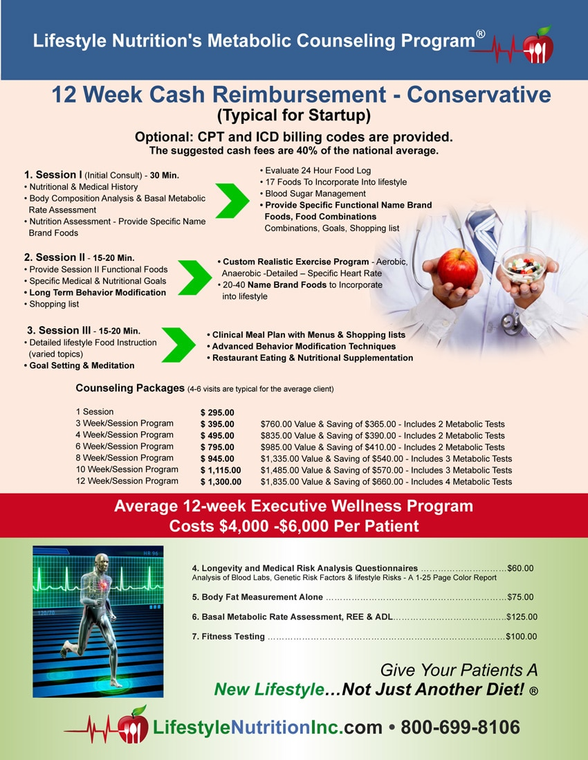 Fee Schedule - Patient Packages
