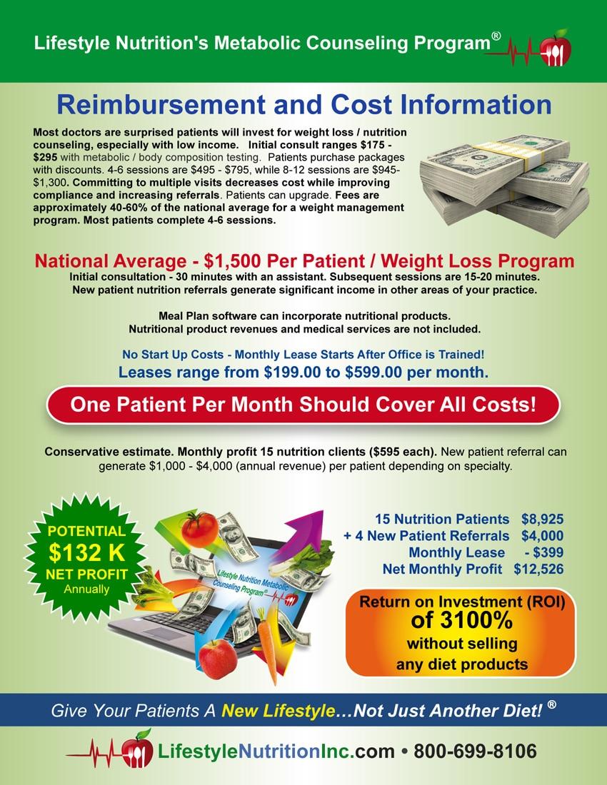 Reimbursement & Profit Potential